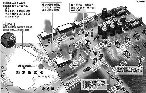 中资石油公司埃塞遭袭9人死亡1人轻伤7人被绑架