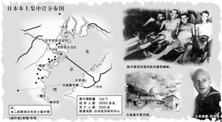 美军战俘大船集中营求生记