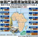 物产丰富的非洲大陆(组图)
