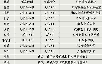 中南民族大学2006年美术学院招生简章