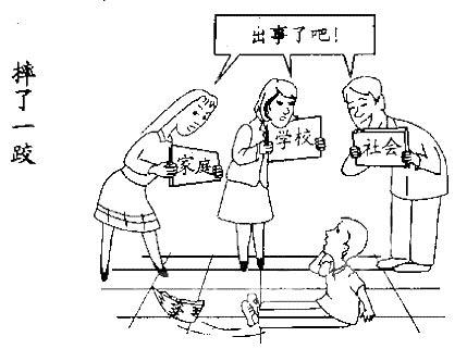 07年高考全国卷I作文题:看图作文(附图)