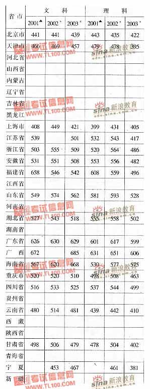 浙江省 杭州商学院