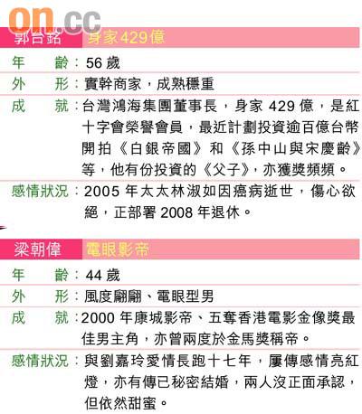 刘嘉玲坐私人飞机返港台湾首富郭台铭体贴护航