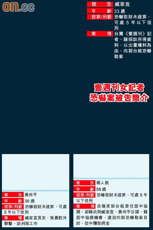 郭台铭勒索案开庭《壹周刊》记者庭上狡辩(图)
