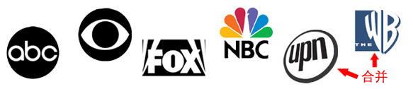 美UPN与WB并为CW台六大电视网从此变五(组图)