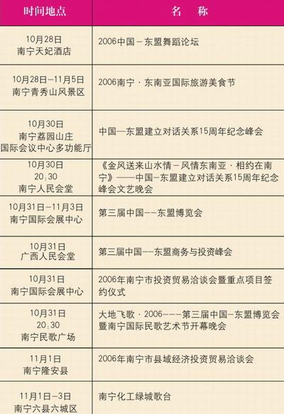 2006南宁国际民歌节文化活动精彩纷--活动安排