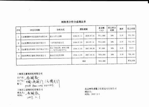 歌手杨川平单方面解约星之国际独家回应(组图)