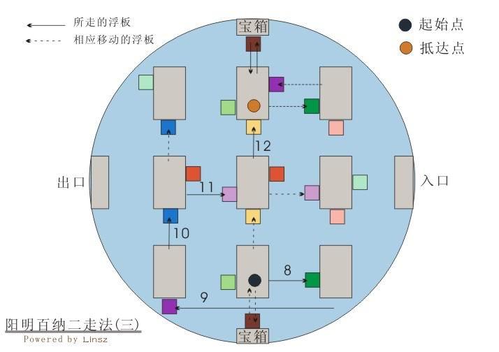 仙剑奇侠传3外传迷宫地图
