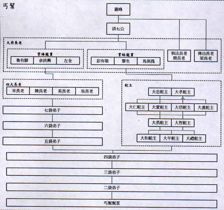 555小说_金庸写的小说著名的都有哪些?