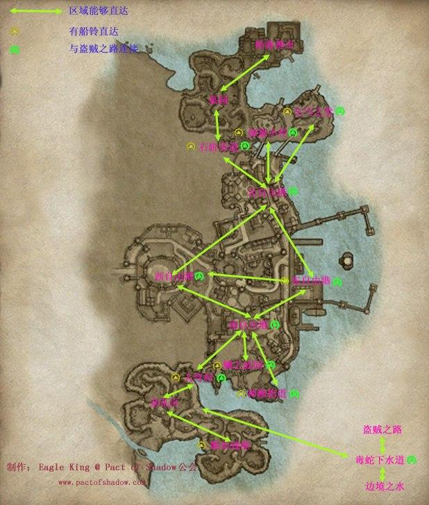 自由港区域连接图