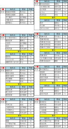 新浪游戏_《天堂II》5VS5双服PK赛决出8强