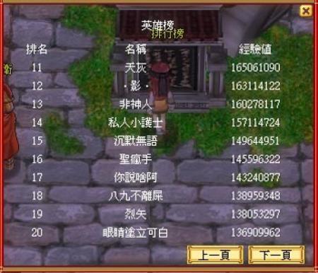 4800的英雄排行榜_LOL4800英雄排行榜