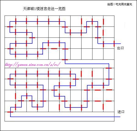 天津一楼迷宫地图