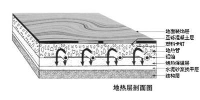 养护地板步骤图