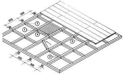 实木地板施工新工艺(附图)