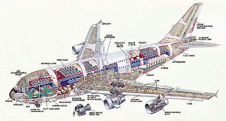 客车a380结构图