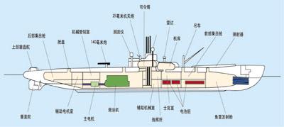 被遗忘的水下恶狼:日本乙型潜艇全传(组图)