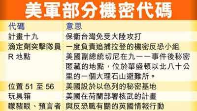 美国前特工著书曝美军保卫台湾绝密计划(附图)