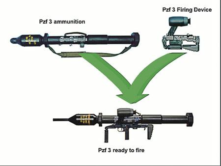 意大利陆军订购铁拳III反坦克火箭筒(组图)