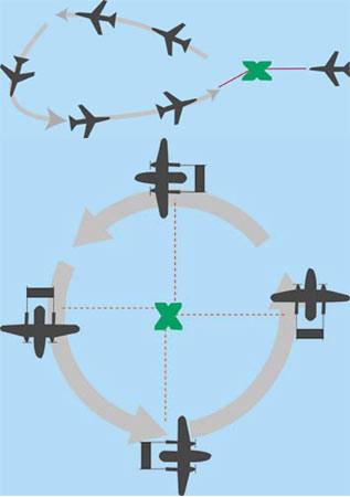 飞翔的喷火魔龙:美制AC-47炮艇机(组图)
