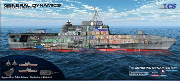 图文:美濒海战斗舰结构设计图