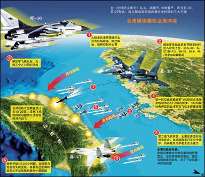 中国歼10媲美西方战机台湾摸拟歼10攻台(组图)