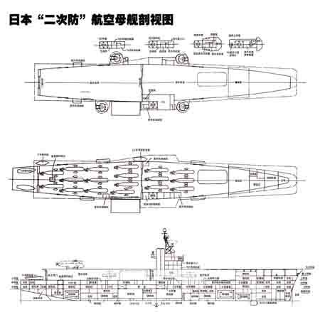 昨天秘密今天曝光:日本航母计划1959(组图)