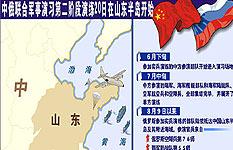"""中俄""""和平使命-2005""""联合军演"""