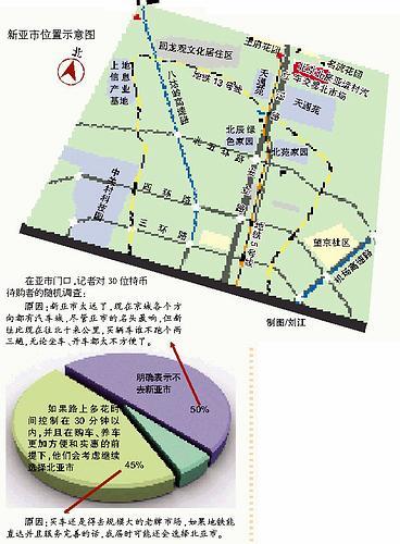"""北京""""新亚市""""即将开业周边居民喜忧参半"""