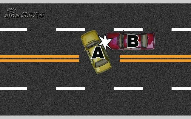 北京 图解 掉头/在没有禁止掉头标志、标线的地方掉头时,未让正常行驶车先行的...