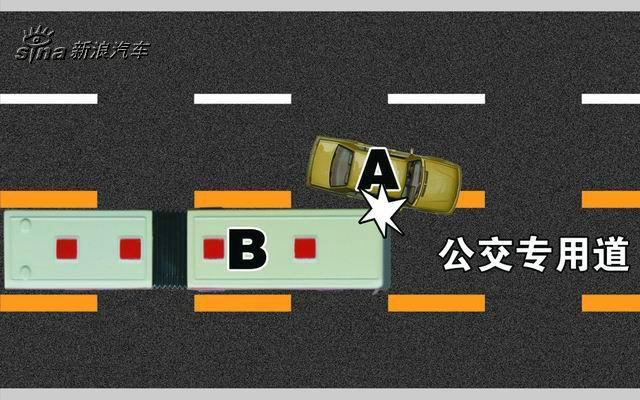违反规定在专用车道内行驶的