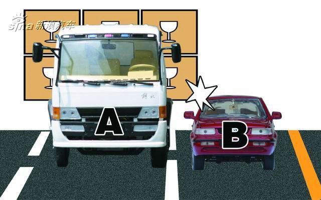 违反装载规定,致使货物超长、超宽、超高部分造成交通事故的