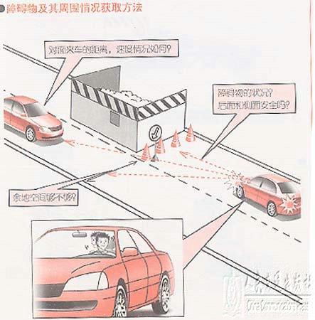 绝对实用:新手驾车操作指南[200P]  - tonyanfl - tonyanfl的博客
