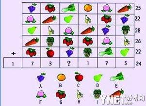 IQ博士 趣味数学 图标代表哪个值 附图