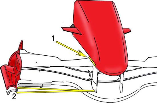 法拉利前翼问题技术分析两种变形混用效果惊人