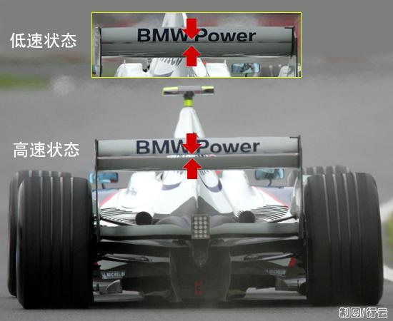 F1变形翼争论再掀波澜宝马赛车尾翼遭到严重抗议