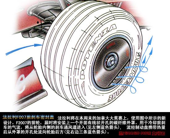 F2007新技术提前曝光加拿大将使用前轮轮罩(图)