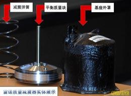 F1质量减震器听证会结果公布法官裁定部件不合法