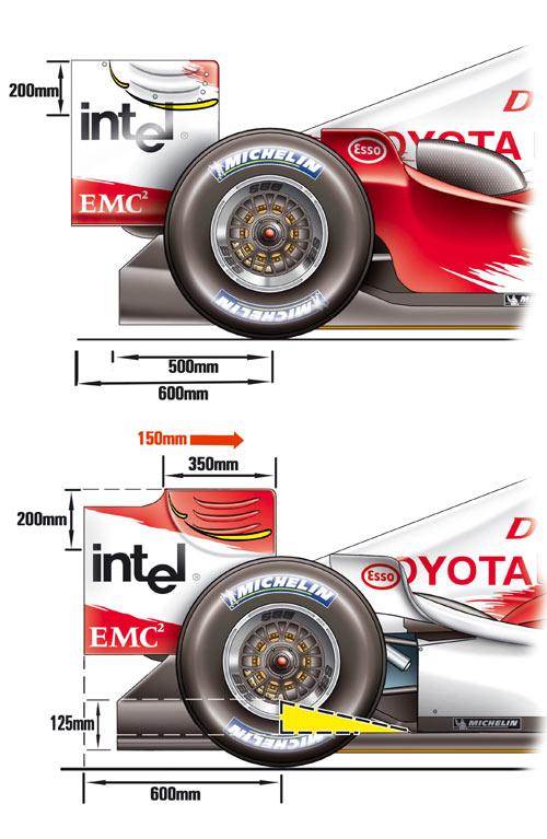 图文-F1丰田车队新老战车比较后尾翼比较