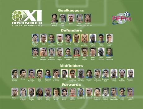 06足坛奥斯卡提名公布切尔西8人入围超米兰巴萨