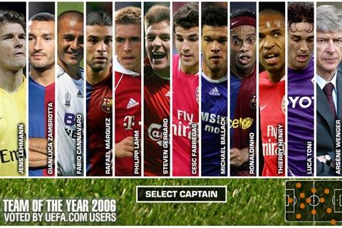 欧足联公布年度最佳阵容提名巴萨11人入围占鳌头
