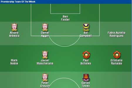 欧洲体育评英超本轮最佳阵容:曼联系门将利物浦防线