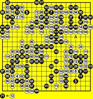 逆战打鼓的谱子-在第10届韩国天元战本战中,此前4连败的曹薰铉九段击败元晟溱六段