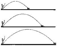 切高球的距离与弹道练习高尔夫技巧铁杆技术(11)