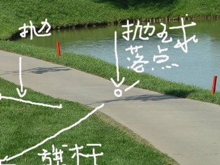 图解侧面和正面水障碍处理方法东方名人赛案例