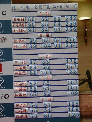 图文-全国青少年锦标赛收杆女子组前三名一览