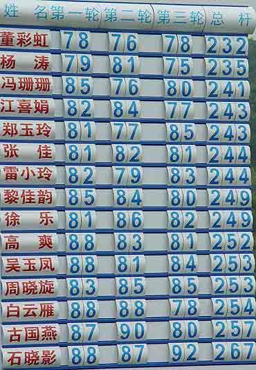 图文-中国业余巡回赛总决赛总决赛女子成绩榜