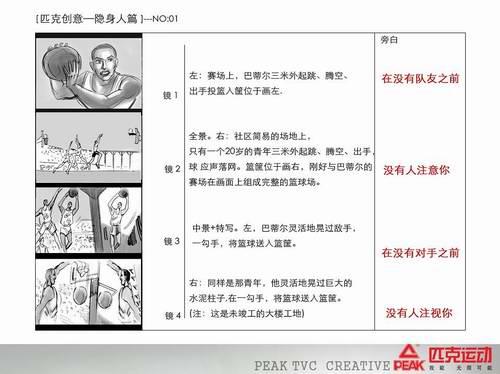 巴蒂尔匹克广告创意01号:分镜头脚本1_篮球-N