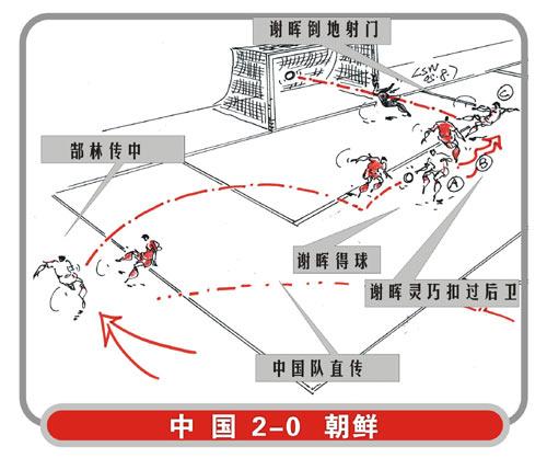 进球图解-四强赛国足2-0胜朝鲜谢晖抽射锁定比分