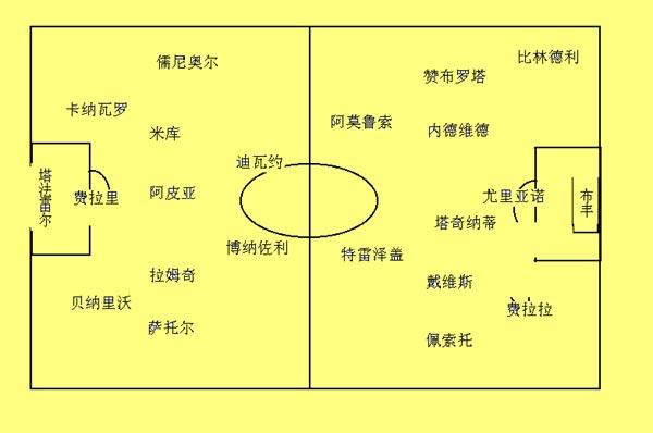 足彩参考-帕尔马VS尤文图斯首发阵容预计